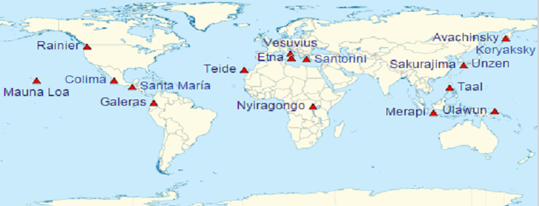 вулканы десятилетия