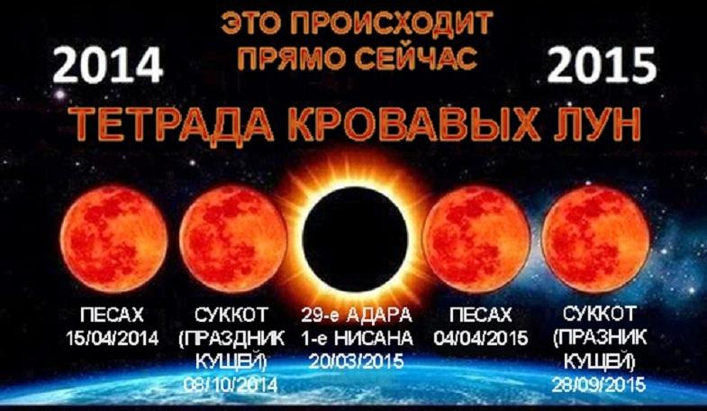 Когда будет кровавая луна в 2018 году