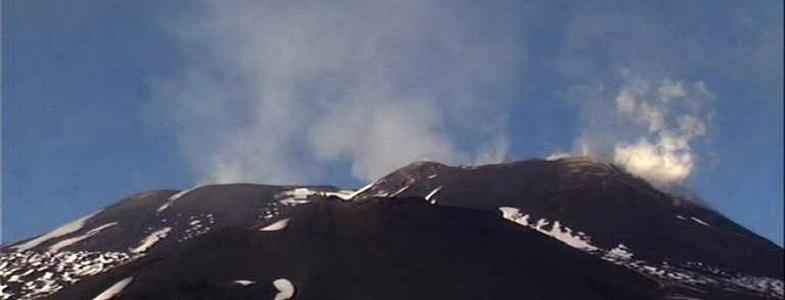 Этна вулкан