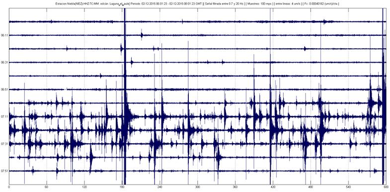 Лагуна-дель-Мауль землетрясения