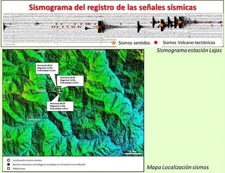 Серро-Мачин землетрясения