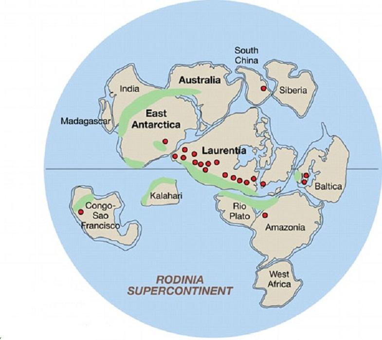 Суперконтинент Родиния