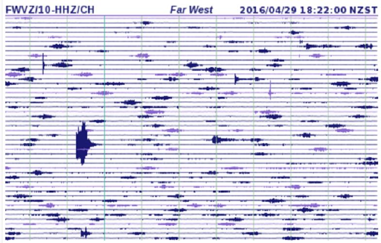 Руапеху землетрясения