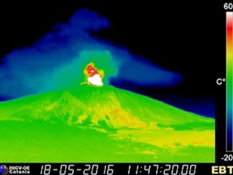 Этна на тепловых камерах