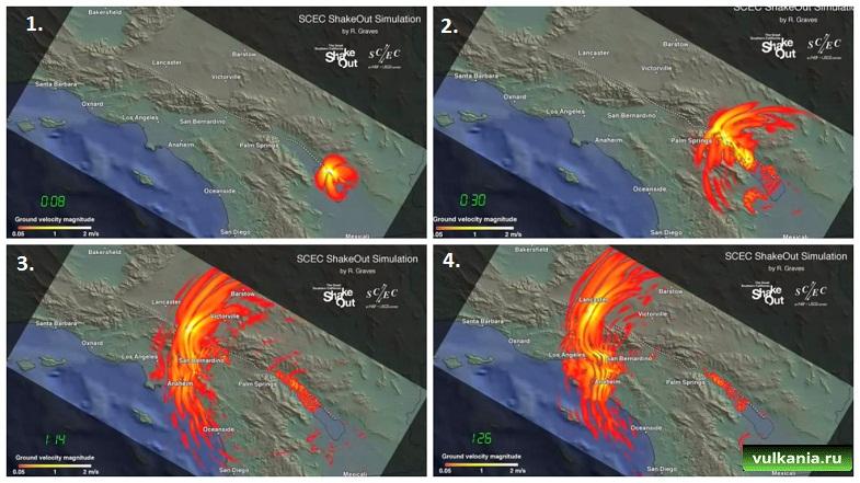 Распространение сейсмических волн на разломе Сан-Андреас
