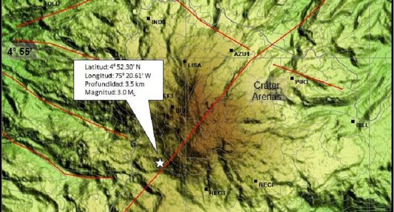 Невадо-дель-Руис землетрясение