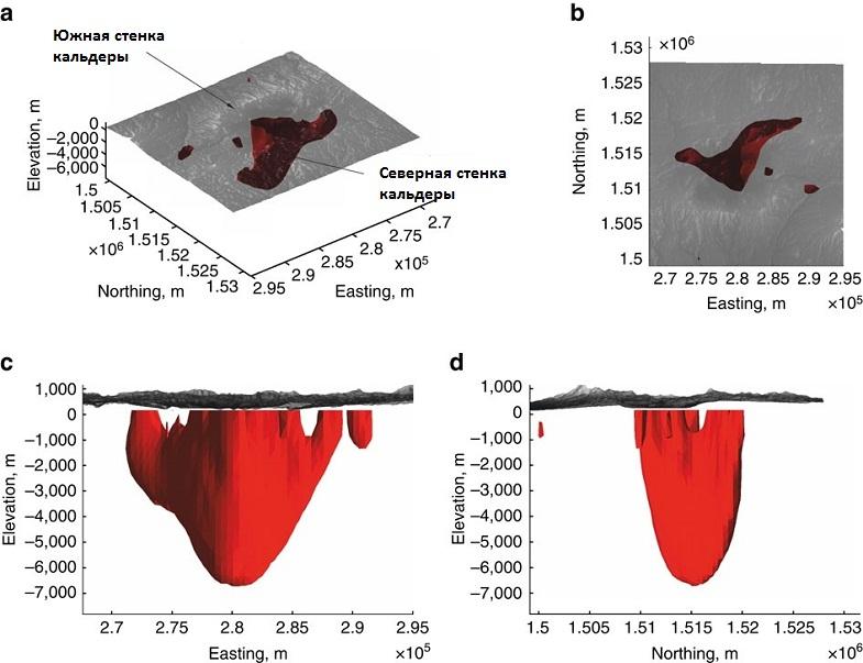3D-визуализация аномалии с низкой плотностью под кальдерой