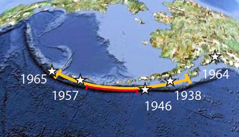 Даты землетрясений в Алеутском архипелаге магнитудой выше 8.0