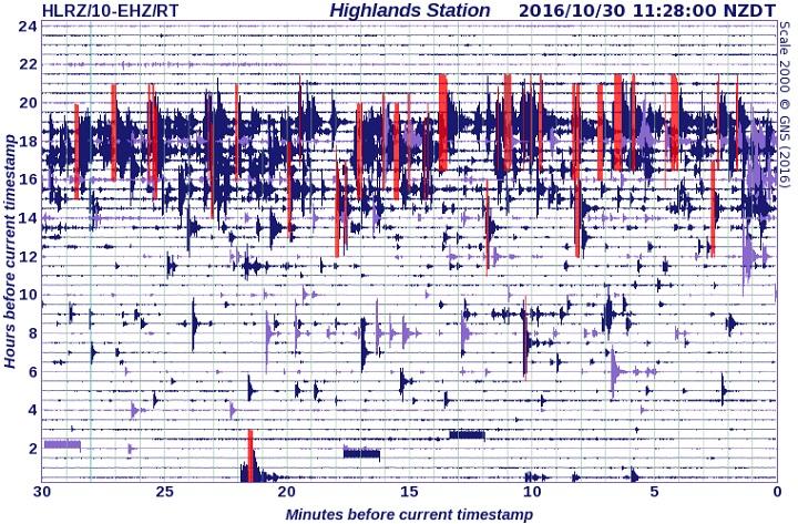 Таупо землетрясения