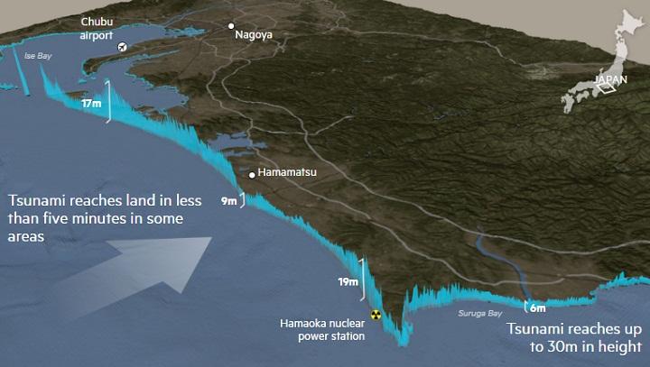 Нанкайская впадина высота цунами