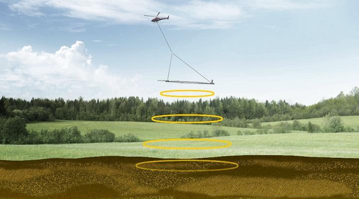 Как работает вертолет SkyTEM