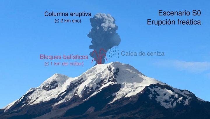 Сценарий извержения Каямбе