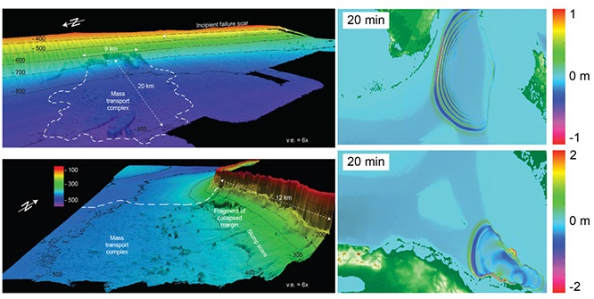Куба цунами