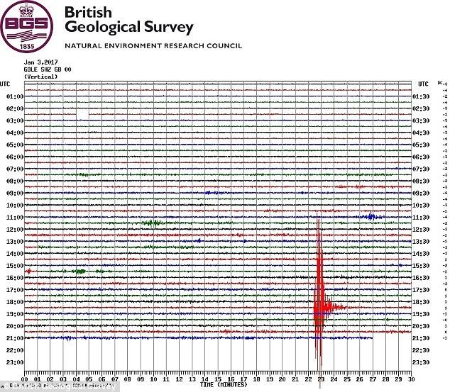 Великобритания землетрясение