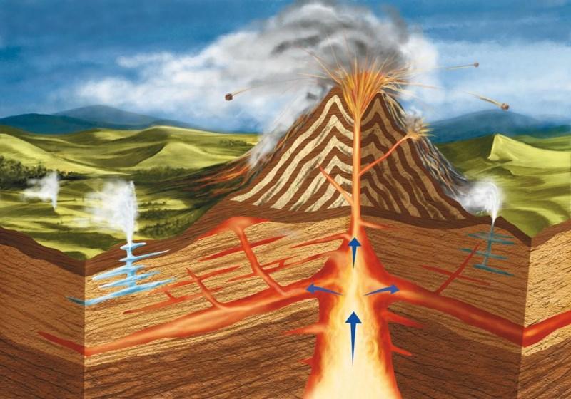 магма в виде лавы выходит наружу